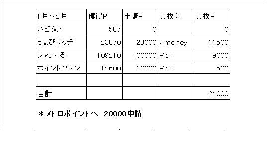 f:id:nana7ko:20170212145717j:plain