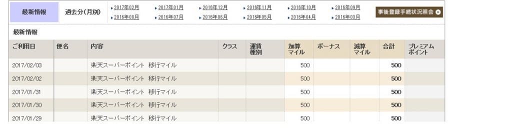 f:id:nana7ko:20170212164229j:plain