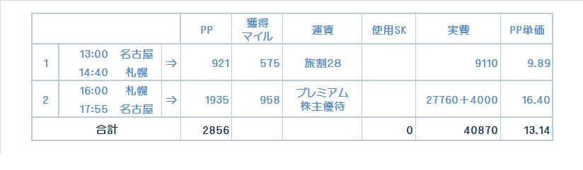 f:id:nana7ko:20170528210116p:plain