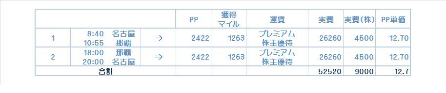 f:id:nana7ko:20170602083027j:plain