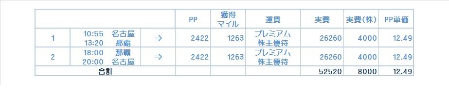 f:id:nana7ko:20170606223834j:plain