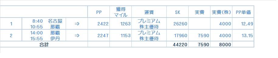 f:id:nana7ko:20170617222006j:plain