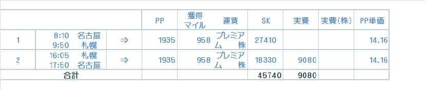 f:id:nana7ko:20170709222028j:plain