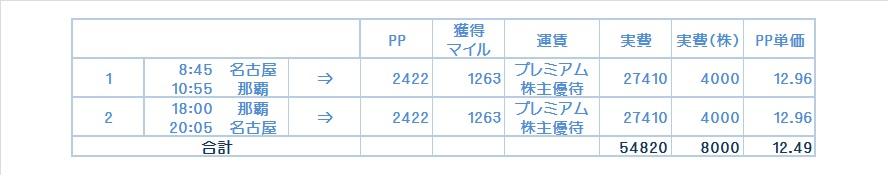f:id:nana7ko:20170717160846j:plain