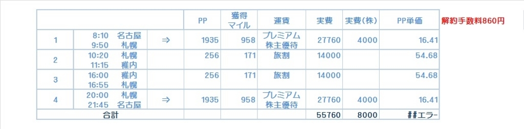 f:id:nana7ko:20170727175631j:plain