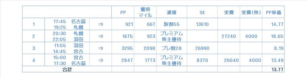 f:id:nana7ko:20170806174822j:plain