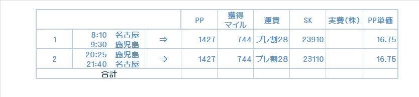 f:id:nana7ko:20170918213943j:plain