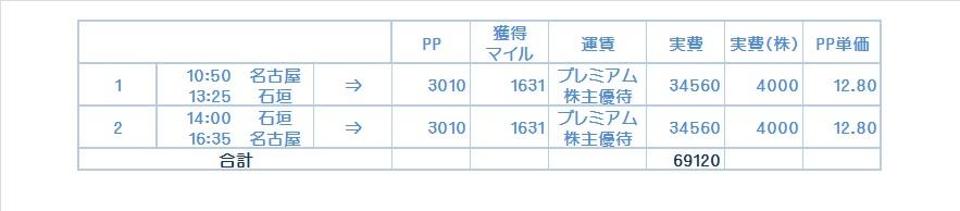 f:id:nana7ko:20170922234920j:plain