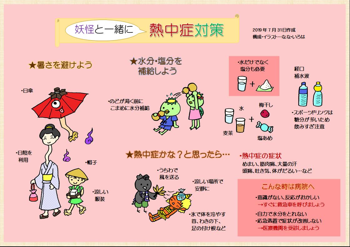 f:id:nana_iroha:20190801061151p:plain