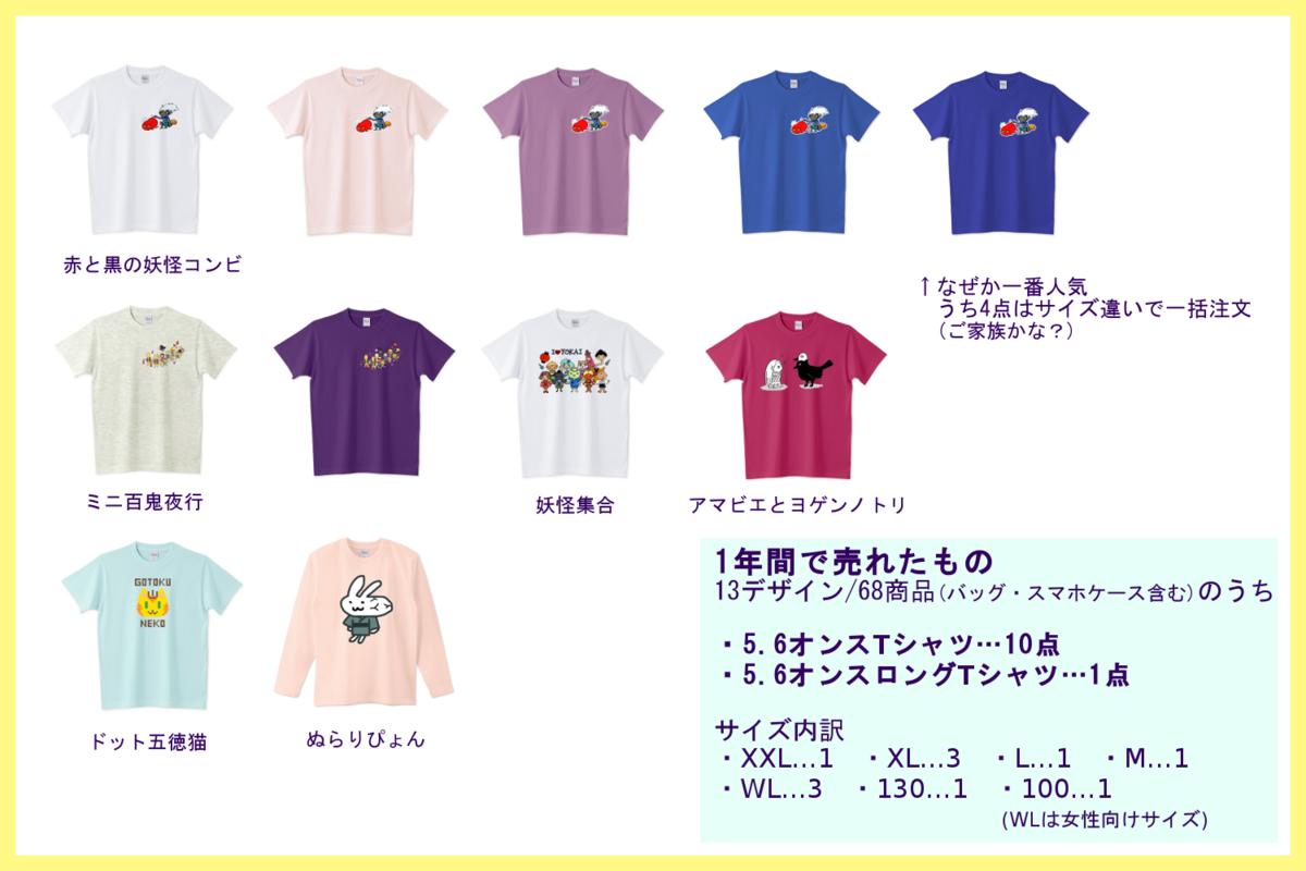 f:id:nana_iroha:20200725212945p:plain