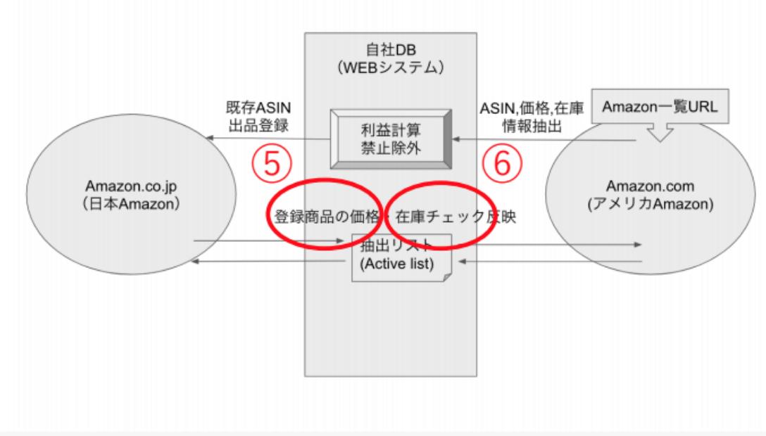 f:id:nana_life:20200115233212p:plain