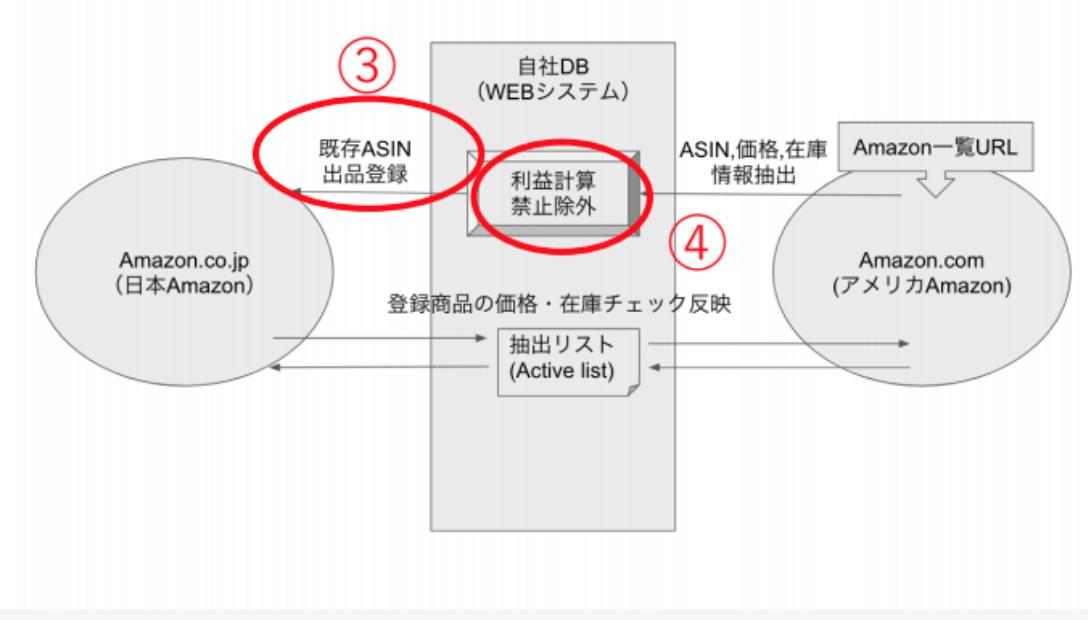 f:id:nana_life:20200115233235p:plain