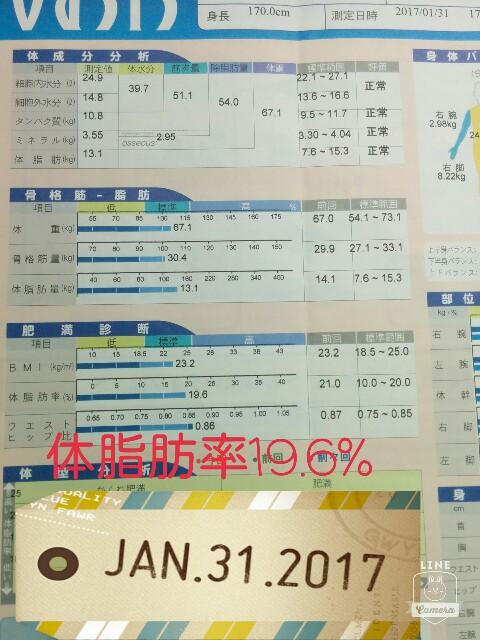 f:id:nanacorobi:20170807153604j:image
