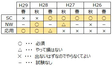 f:id:nanacy7741:20170905095901j:plain
