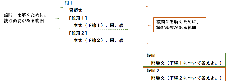 f:id:nanacy7741:20190205195127p:plain