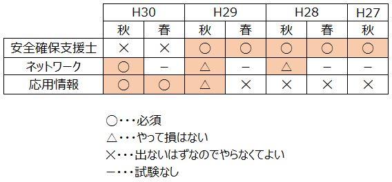 f:id:nanacy7741:20190216184452j:plain