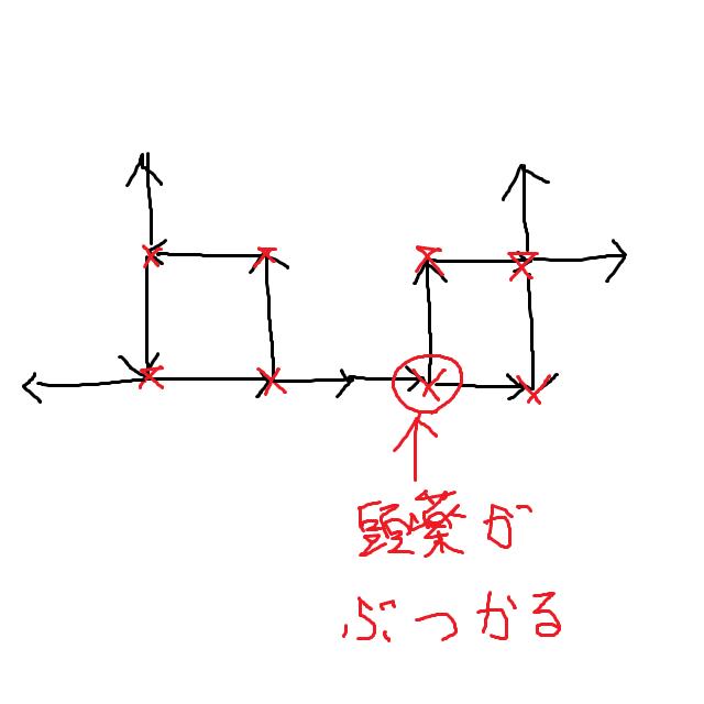 f:id:nanae1914:20170213104100j:plain:w400