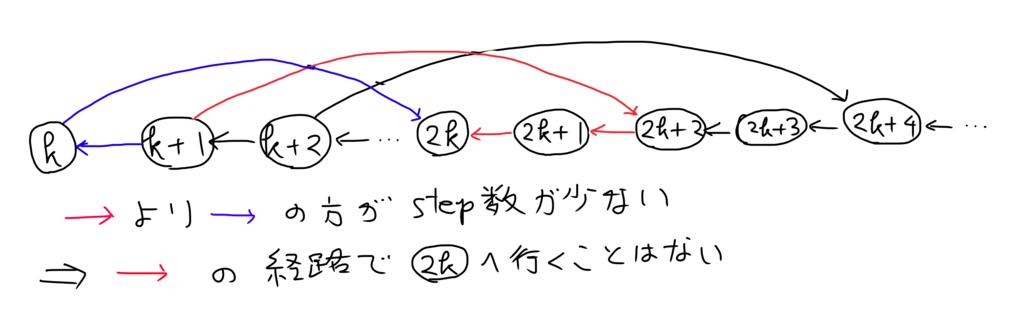 f:id:nanae1914:20180203131524p:plain