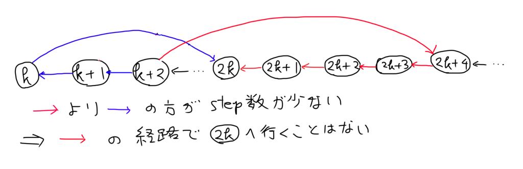 f:id:nanae1914:20180203131536p:plain