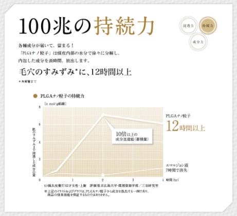 f:id:nanahoshii:20170809165230p:plain