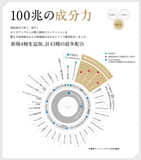 f:id:nanahoshii:20170809165236p:plain