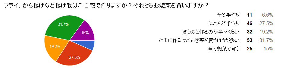 f:id:nanaio:20151028161253p:plain