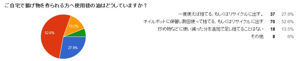 f:id:nanaio:20151028180707p:plain