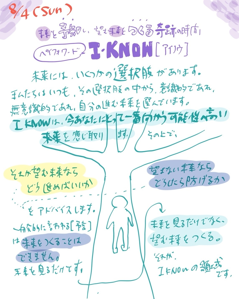 f:id:nanairo-kikaku:20190722133545j:plain
