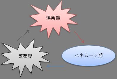f:id:nanairo-r:20190718023312p:plain