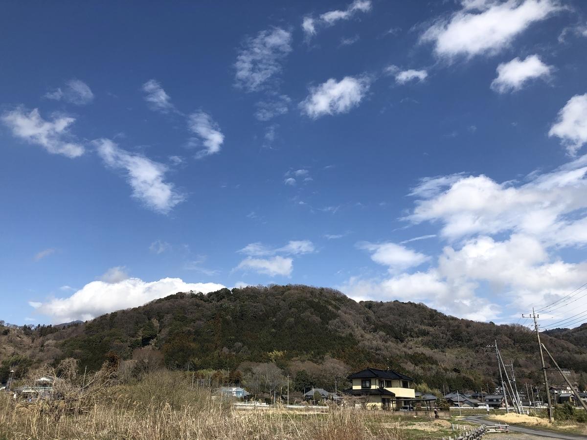 f:id:nanairo9r:20190321201857j:plain