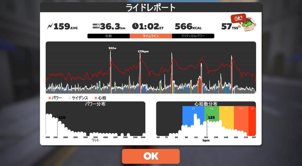 f:id:nanairo9r:20200504205013j:plain