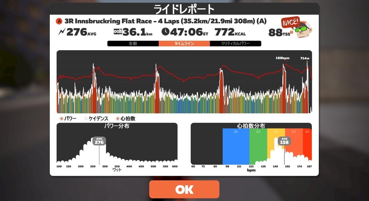 f:id:nanairo9r:20210205203503j:plain