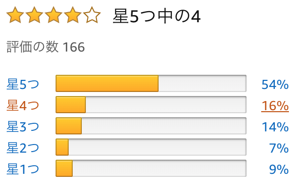 f:id:nanairocom:20200529095648p:plain