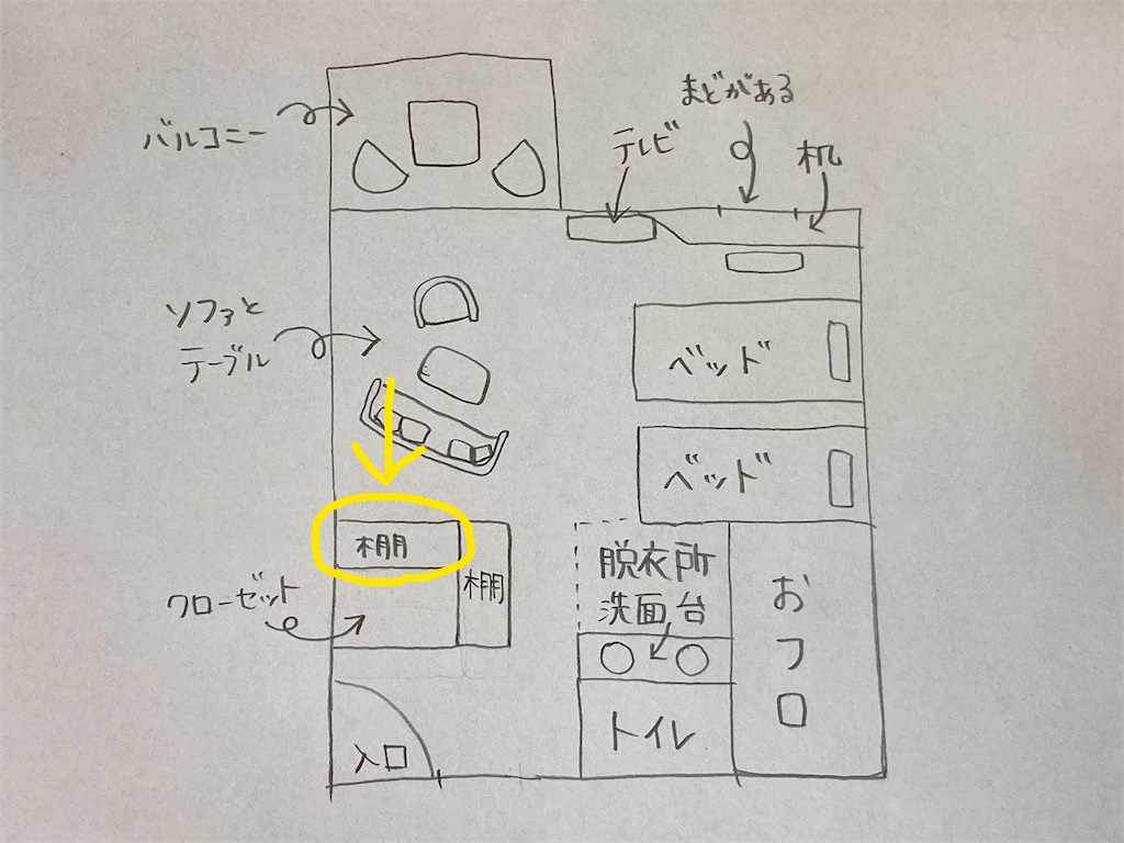 f:id:nanairohouse:20210710233651j:plain