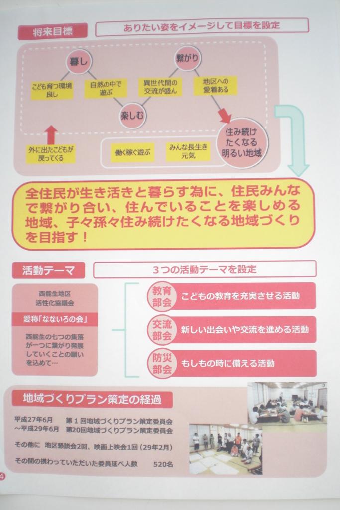 f:id:nanairono-kai:20170703113530j:plain