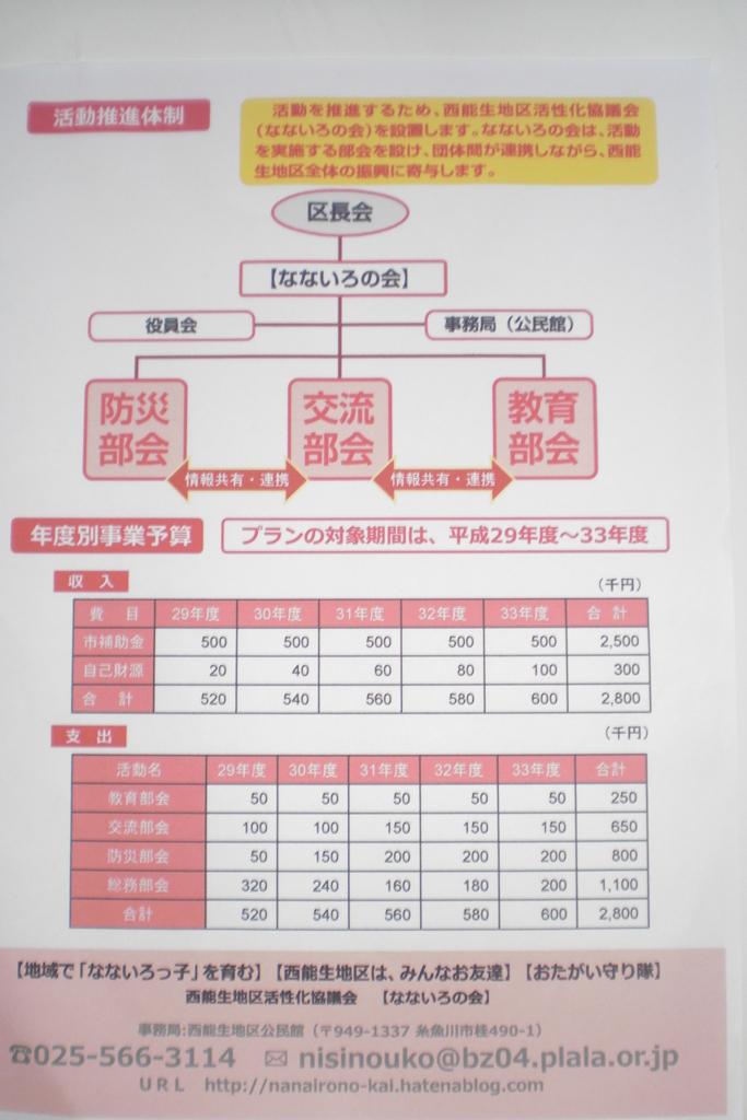 f:id:nanairono-kai:20170703114121j:plain