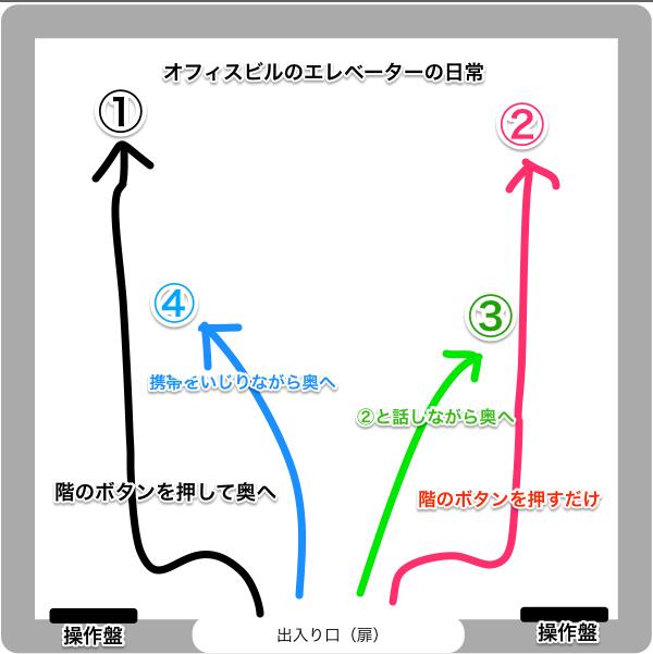 f:id:nanaironokakehashi:20160623000040p:plain