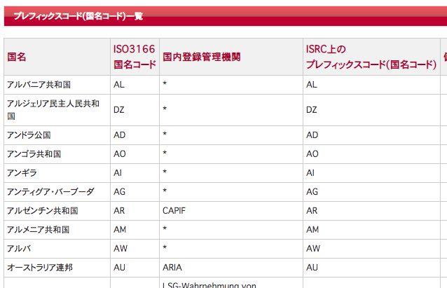 f:id:nanaironokakehashi:20210111200151j:plain