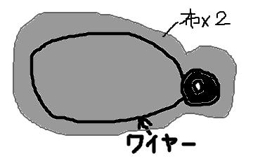 f:id:nanakama:20190708150241p:plain