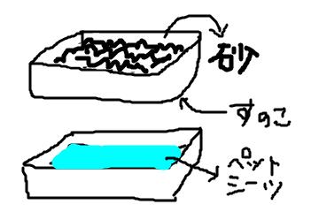 f:id:nanakama:20200104152652p:plain