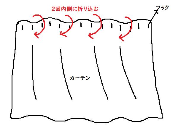 カーテン 洗濯方法