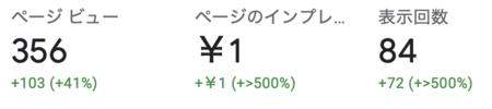 f:id:nanako17girls:20200528131918p:plain