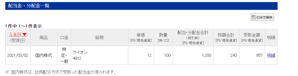 f:id:nanakodays:20210302223905p:plain