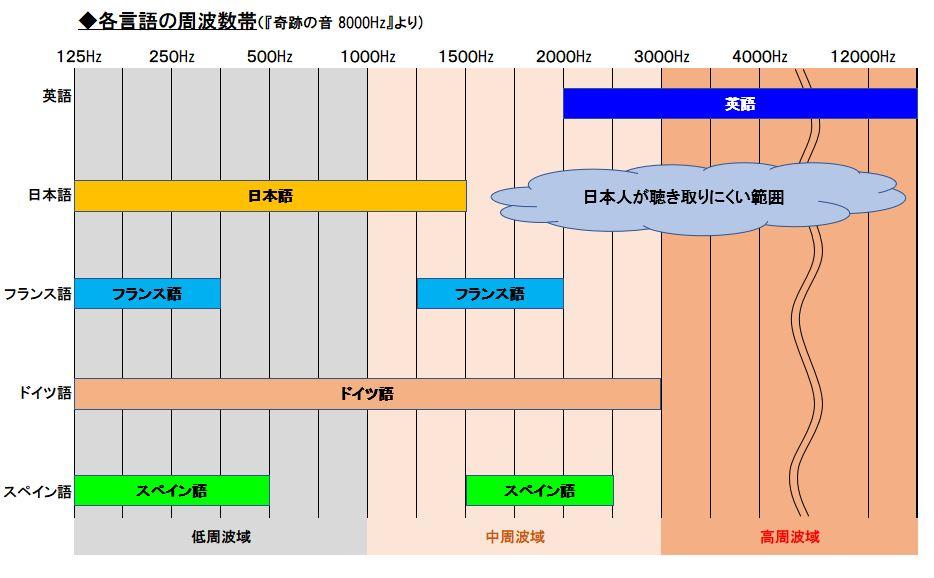 f:id:nanamaru-kun:20200528235759j:plain