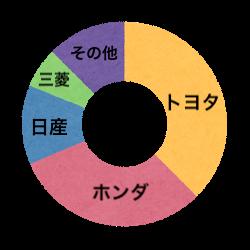 f:id:nanamochi:20190108144324p:plain