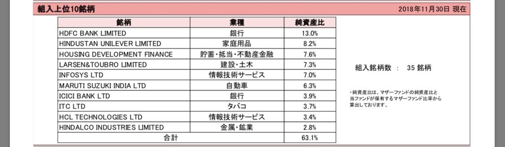 f:id:nanamochi:20190108151532j:plain