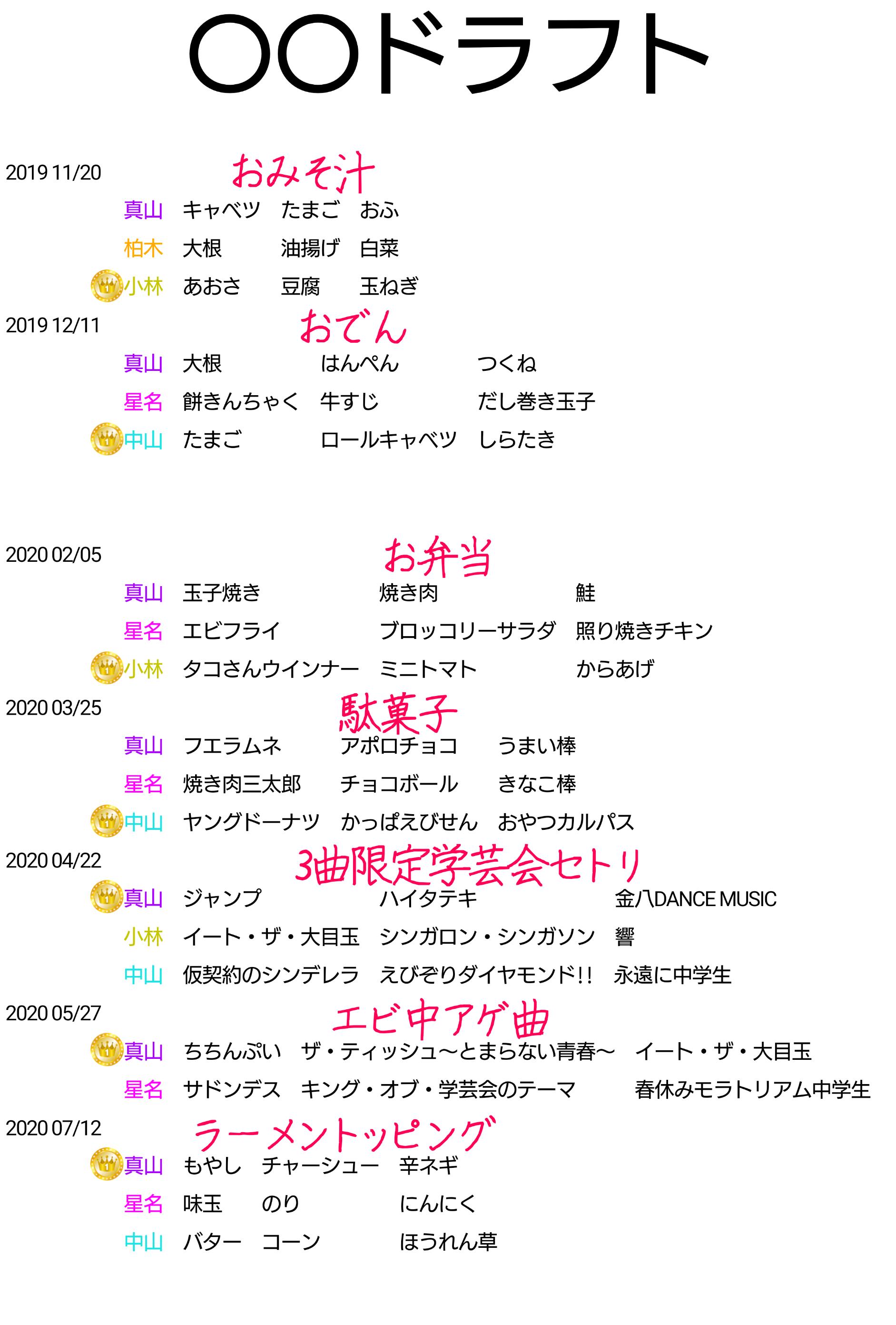 f:id:nanana8ebi:20210126172458p:plain