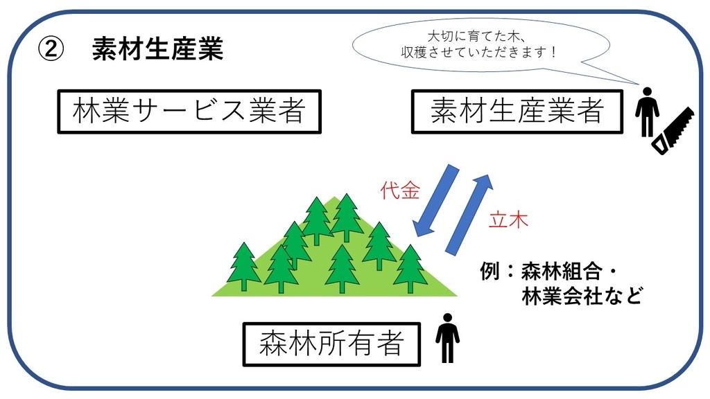 f:id:nananahushi:20190211185948j:plain