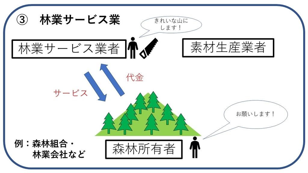 f:id:nananahushi:20190211190133j:plain