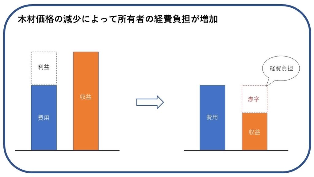 f:id:nananahushi:20190211192136j:plain